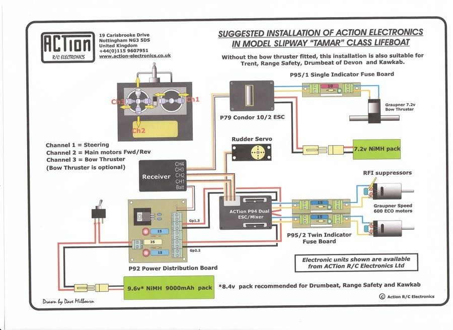 twin motor rc boat wiring diagram twin image ready for action general on twin motor rc boat wiring diagram